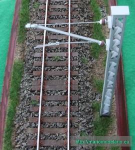 Torowisko, model, skala 1:45